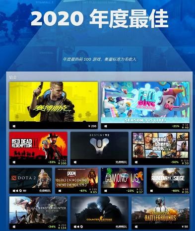 2020年度十大最佳steam游戏榜单公布